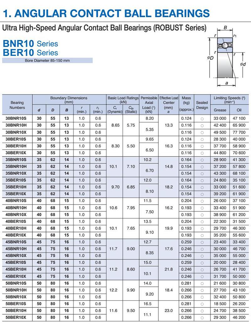 30-50BNR10尺寸表.jpg